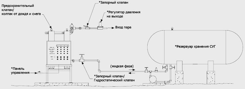 Предложен вариант схемы